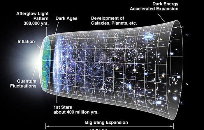 Una storia di dialogo con l'universo