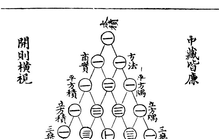 Armonia tra uomini e matematica nel classico cinese dei Tre Caratteri